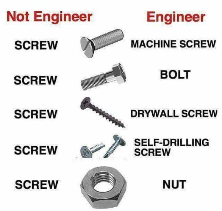Mechanical engineering network